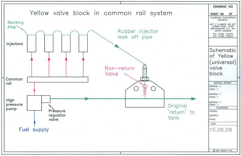 Yellow Valve Blocks For Engines